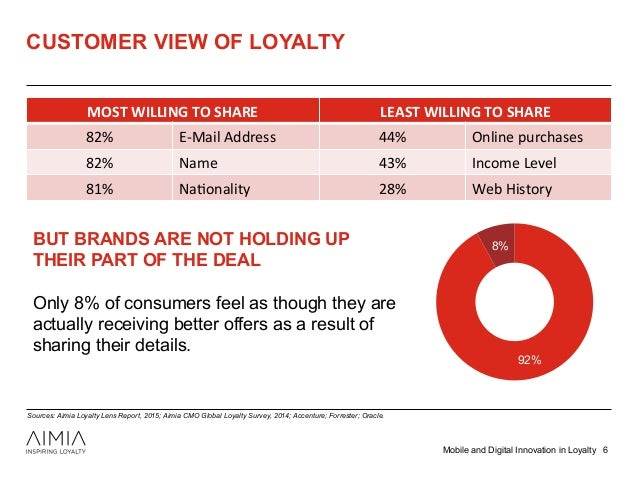 Oracle Study Reveals Travelers' Preferences and Perceptions of Hotel Loyalty Programs