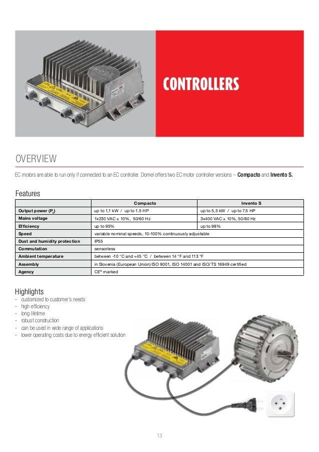Ec Motors Controllers March 2016