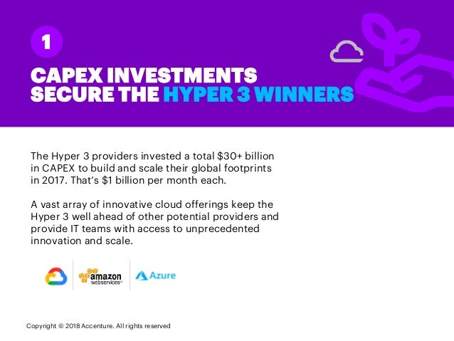 The Hyper 3 providers invested a total $30+ billion in CAPEX to build and scale their global footprints in 2017. That's $1...