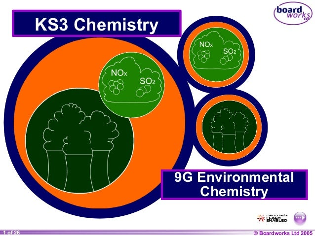© Boardworks Ltd 20041 of 20 © Boardworks Ltd 20051 of 26 KS3 Chemistry 9G Environmental Chemistry