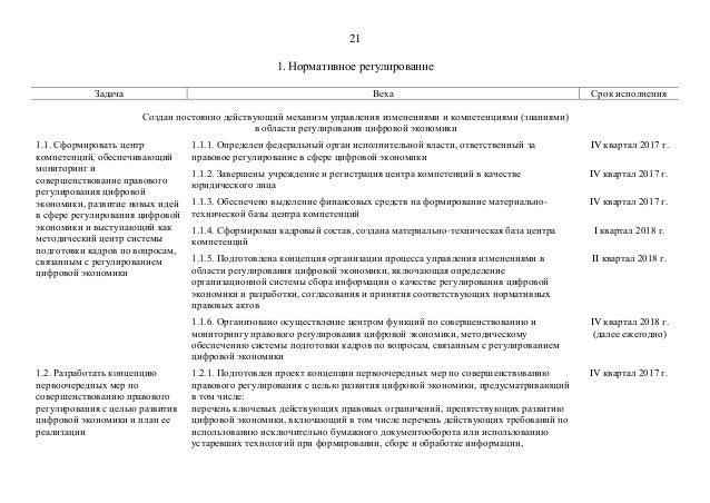 21 1. Нормативное регулирование Задача Веха Срок исполнения Создан постоянно действующий механизм управления изменениями и...