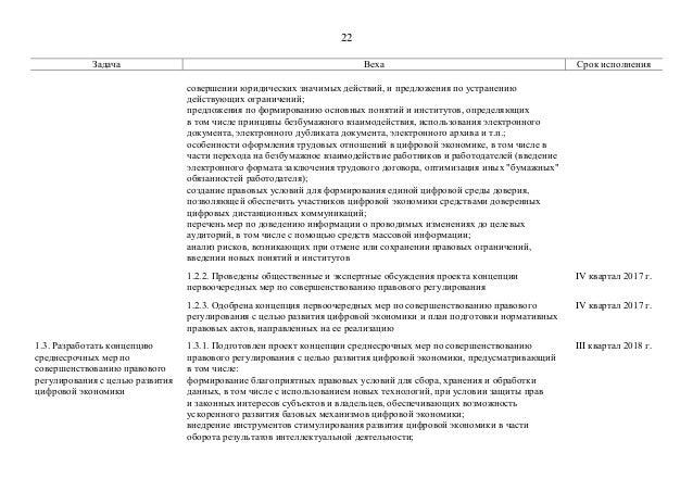 22 Задача Веха Срок исполнения совершении юридических значимых действий, и предложения по устранению действующих ограничен...