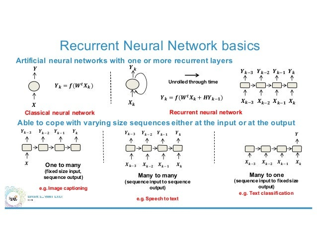 Deep Recurrent Neural Networks for Sequence Learning in