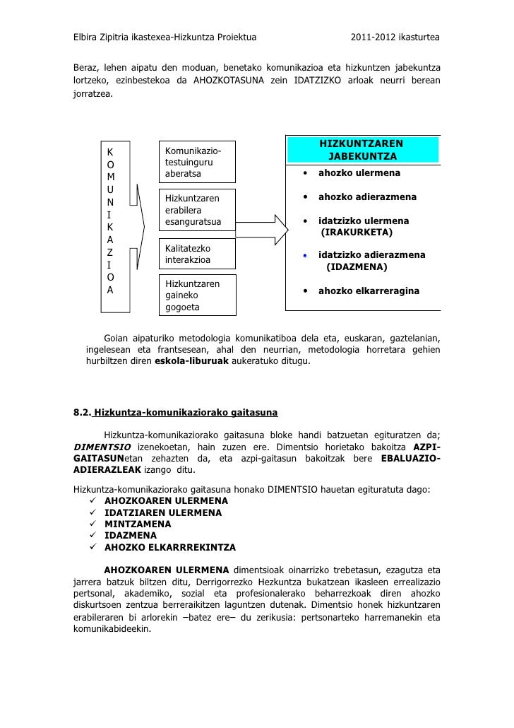 Elbira Zipitria ikastexea-Hizkuntza Proiektua                  2011-2012 ikasturteaBeraz, lehen aipatu den moduan, benetak...