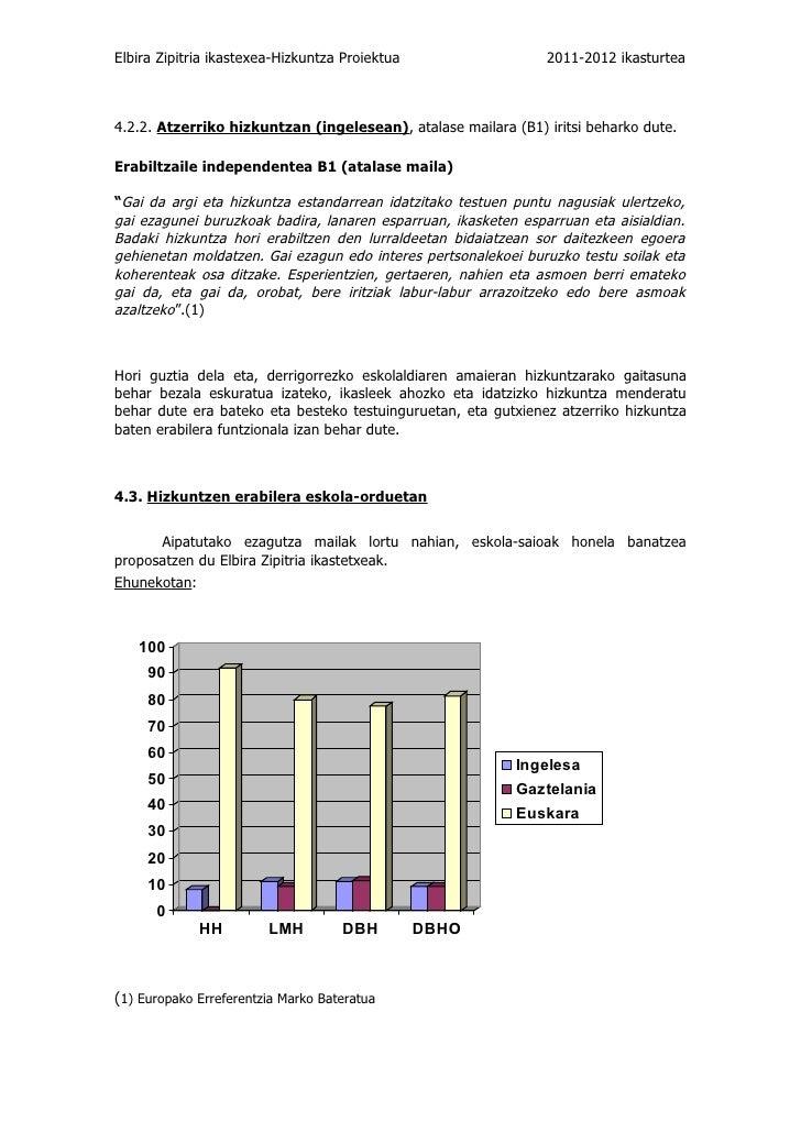 Elbira Zipitria ikastexea-Hizkuntza Proiektua                   2011-2012 ikasturtea4.2.2. Atzerriko hizkuntzan (ingelesea...