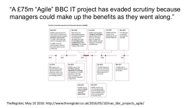 """TheRegister, May 10 2016: http://www.theregister.co.uk/2016/05/10/nao_bbc_projects_agile/ """"A £75m """"Agile"""" BBC IT project h..."""