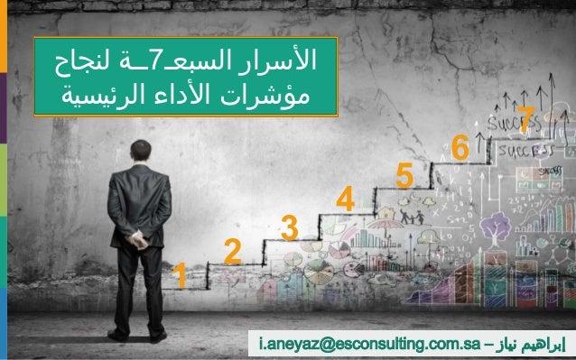 السبعـ األسرار7لنجاح ــة الرئيسية األداء مؤشرات 1 2 3 4 5 6 7 i.aneyaz@esconsulting.com.sa – نياز إبراهيم