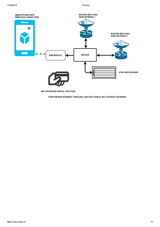 WiFi Cluster Block Diagram