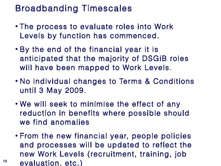 broad banding Broadbanding defined broadbanding is a job grading structure that falls between using spot salaries vs many job grades to determine what to pay particular positions.