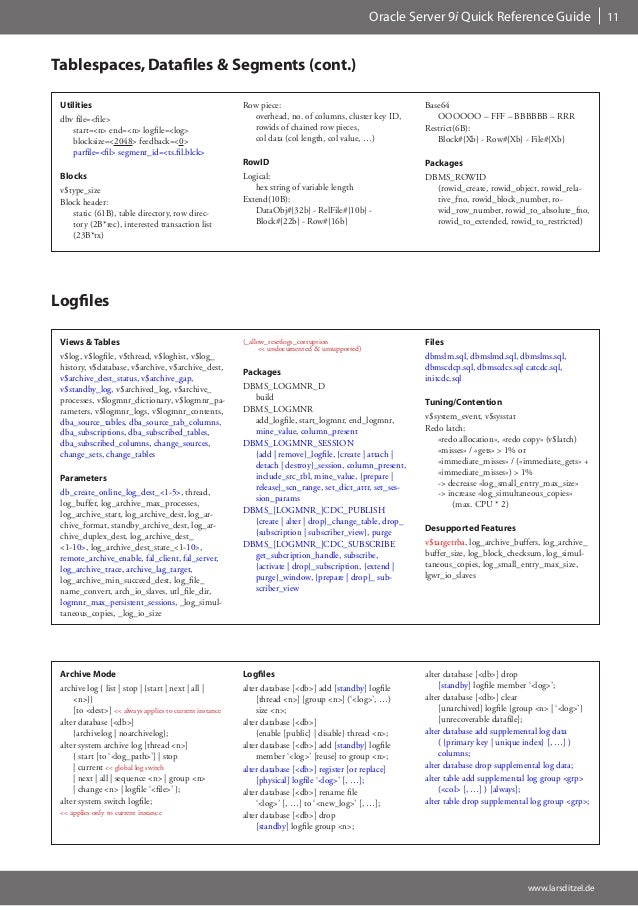 oracle 9i cheat sheet rh slideshare net SQL Quick Reference PDF SQL Reference Guide