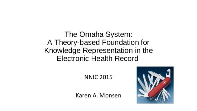 The Omaha System: A Theory-based Foundation for Knowledge ...