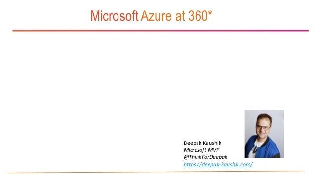 Deepak Kaushik Microsoft MVP @ThinkForDeepak https://deepak-kaushik.com/ Microsoft Azure at 360*