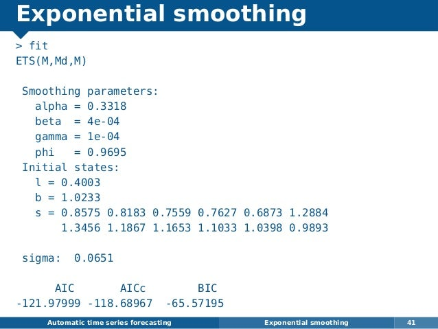 Exponential smoothing  fit ETS(M,Md,M) Smoothing parameters: alpha = 0.3318 beta = 4e-04 gamma = 1e-04 phi = 0.9695 Initia...