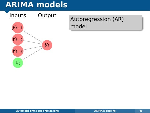 ARIMA models yt−1 yt−2 yt−3 εt yt Inputs Output Automatic time series forecasting ARIMA modelling 45 Autoregression (AR) m...