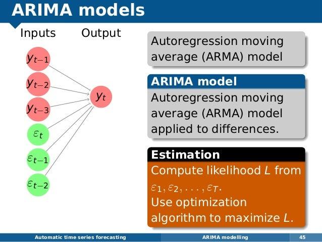 ARIMA models yt−1 yt−2 yt−3 εt εt−1 εt−2 yt Inputs Output Automatic time series forecasting ARIMA modelling 45 Autoregress...