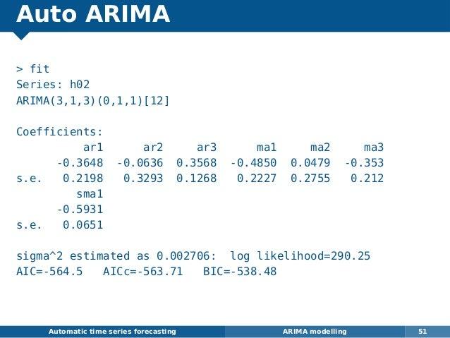 Auto ARIMA  fit Series: h02 ARIMA(3,1,3)(0,1,1)[12] Coefficients: ar1 ar2 ar3 ma1 ma2 ma3 -0.3648 -0.0636 0.3568 -0.4850 0...