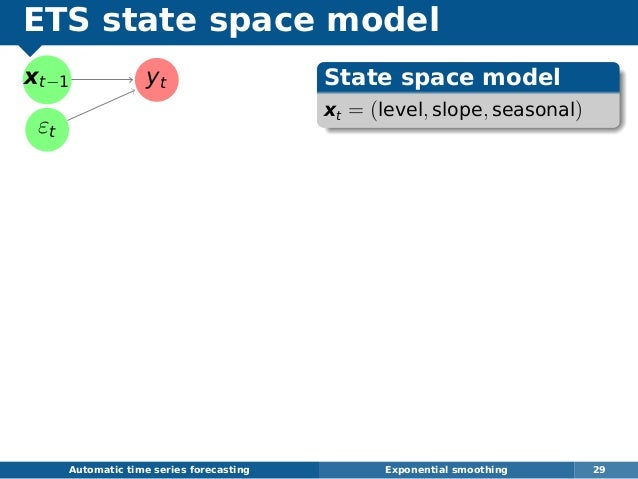 ETS state space model xt−1 εt yt Automatic time series forecasting Exponential smoothing 29 State space model xt = (level,...
