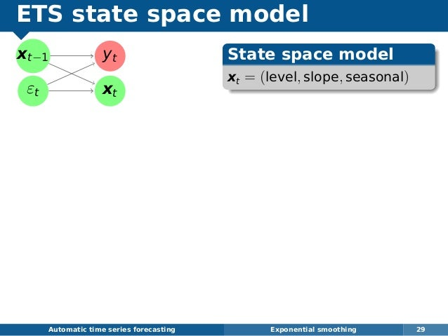 ETS state space model xt−1 εt yt xt Automatic time series forecasting Exponential smoothing 29 State space model xt = (lev...
