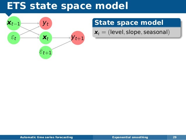ETS state space model xt−1 εt yt xt yt+1 εt+1 Automatic time series forecasting Exponential smoothing 29 State space model...