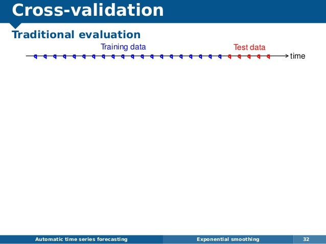Cross-validation Traditional evaluation Automatic time series forecasting Exponential smoothing 32 q q q q q q q q q q q q...
