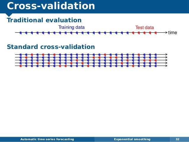 Cross-validation Traditional evaluation Standard cross-validation Automatic time series forecasting Exponential smoothing ...