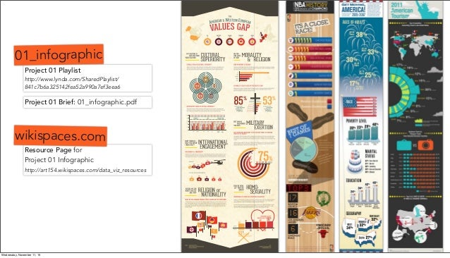 Resource Page for Project 01 Infographic http://art154.wikispaces.com/data_viz_resources Project 01 Playlist http://www.ly...