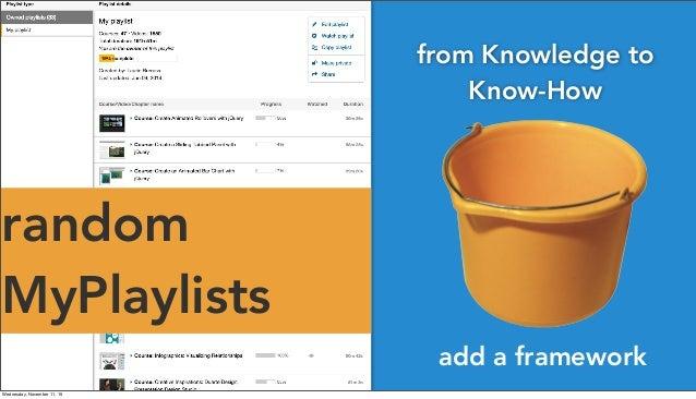 from Knowledge to Know-How random MyPlaylists add a framework Wednesday, November 11, 15