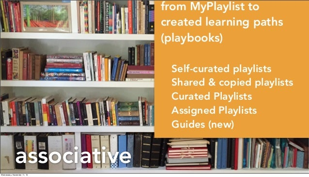 associative from MyPlaylist to created learning paths (playbooks) Self-curated playlists Shared & copied playlists Curated...