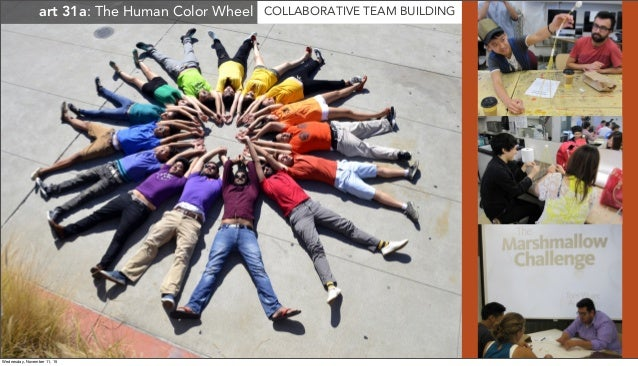art 31a: The Human Color Wheel COLLABORATIVE TEAM BUILDING Wednesday, November 11, 15