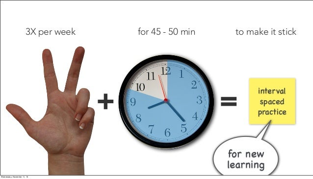 for 45 - 50 min 20% 80% + = 3X per week to make it stick interval spaced practice for new learning Wednesday, November 11,...