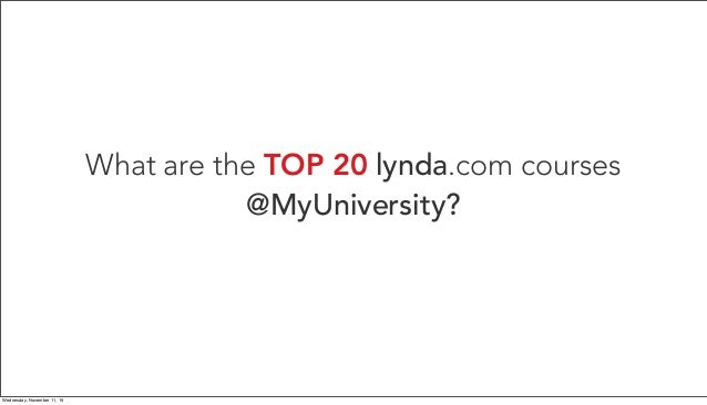 What are the TOP 20 lynda.com courses @MyUniversity? Wednesday, November 11, 15