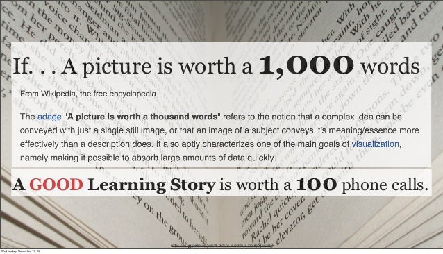 https://en.wikipedia.org/wiki/A_picture_is_worth_a_thousand_words If. . . A picture is worth a 1,000 words A GOOD Learning...