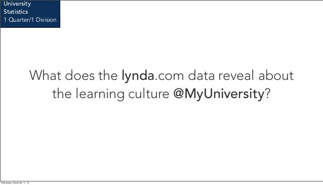 What does the lynda.com data reveal about the learning culture @MyUniversity? Stanford University School of Medicine Unive...