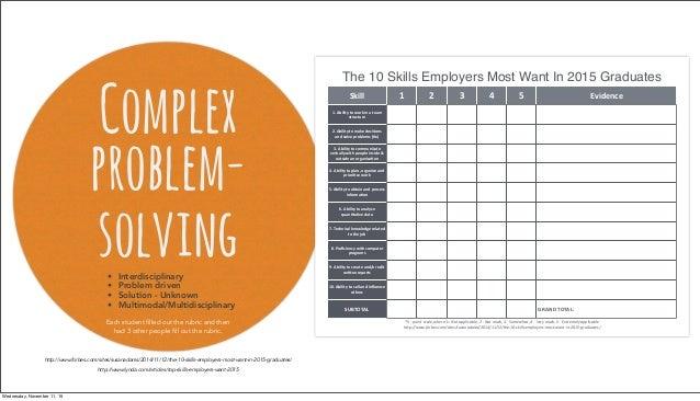 Complex problem- solving• Interdisciplinary • Problem driven • Solution - Unknown • Multimodal/Multidisciplinary Skill 1 2...