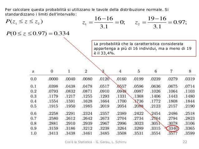 Le distribuzioni di probabilit - Tavole di distribuzione normale ...