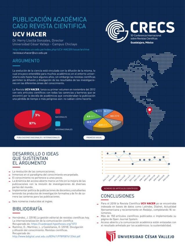 Publicación académica, caso revista científica UCV HACER