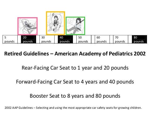 Forward Facing Car Seat Laws Idaho