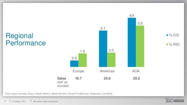 nestlé 2013 9 month sales conference slides cfo presentation