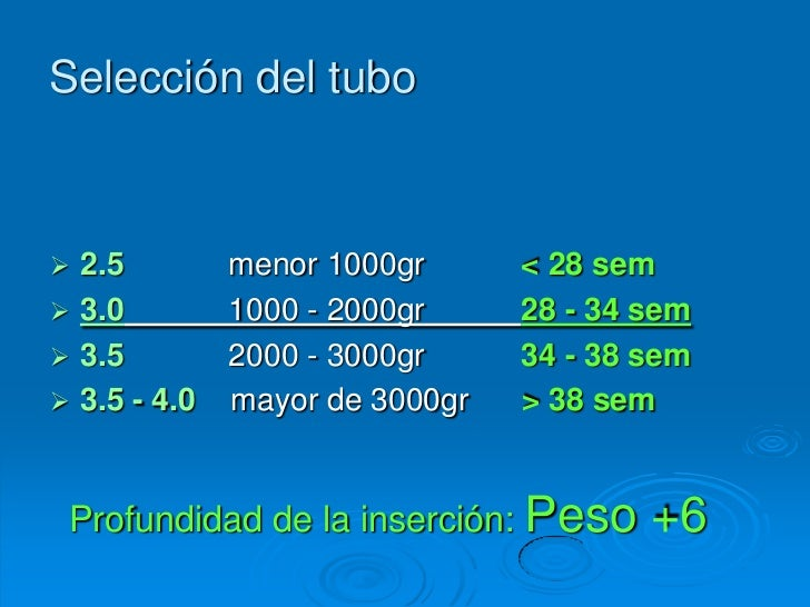 INDICACIONES<br />Masaje Cardiaco<br />FC &lt; 60 lpm<br />30'' a VPP (O2 100 %)<br />Luego de<br />
