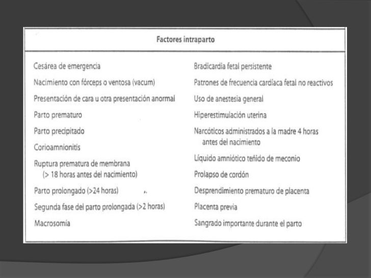 ¿Cómo prepararse para una reanimación?<br />Al menos 1 persona entrenada en NR<br />Considerando los factores de riesgo<br...