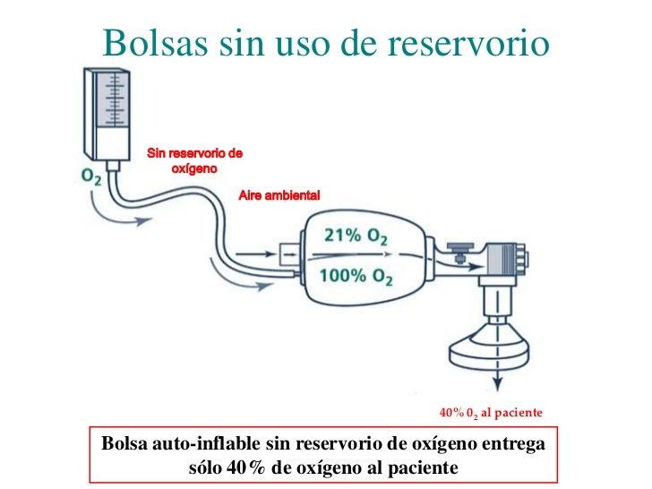 Ajustar la válvula de presión de flujo</li></ul>PRESION VERIFICADA CON MANOMETRO <br />O2 100% AJUSTADO CON FLUJOMETRO<br ...