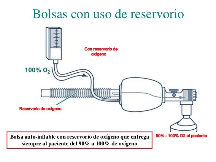 Falla de la Bolsa Inflada por Flujo<br />El manómetro de presión no esta conectado o el tubo de O2 esta desconectado o ocl...