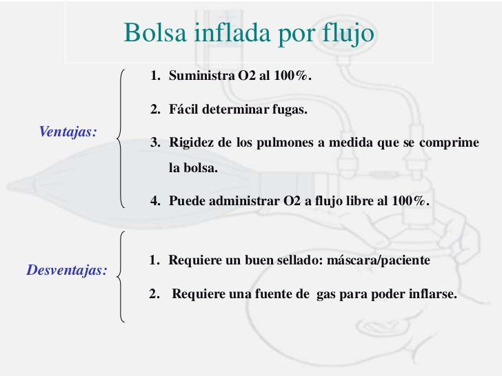 Bolsas sin uso de reservorio<br />Sin reservorio de oxígeno<br />Aire ambiental<br />40% 02 al paciente <br />Bolsa auto-i...