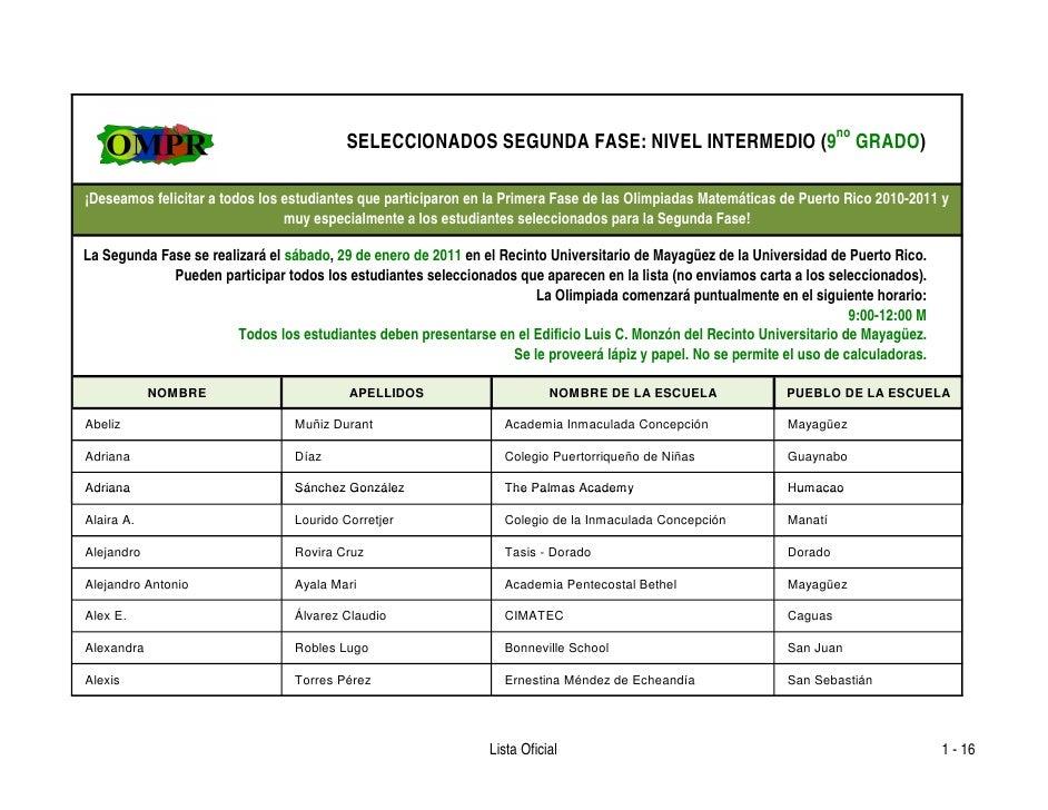 SELECCIONADOS SEGUNDA FASE: NIVEL INTERMEDIO (9no GRADO)¡Deseamos felicitar a todos los estudiantes que participaron en la...