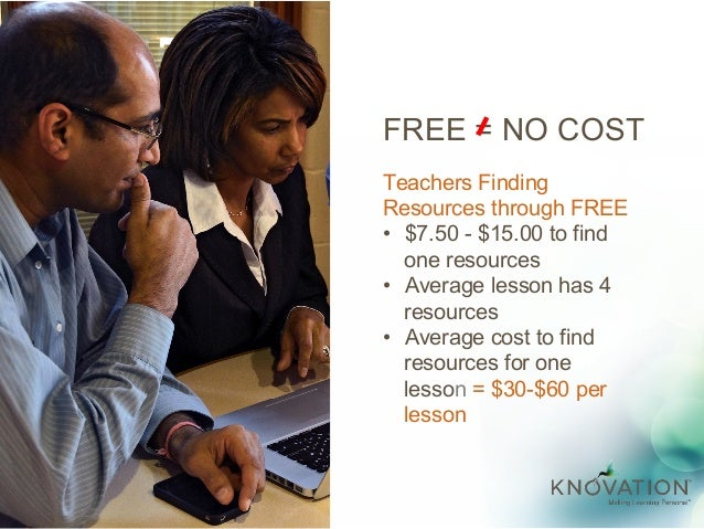 FREE = NO COST Teachers Finding Resources through FREE • $7.50 - $15.00 to find one resources • Average lesson has 4 res...