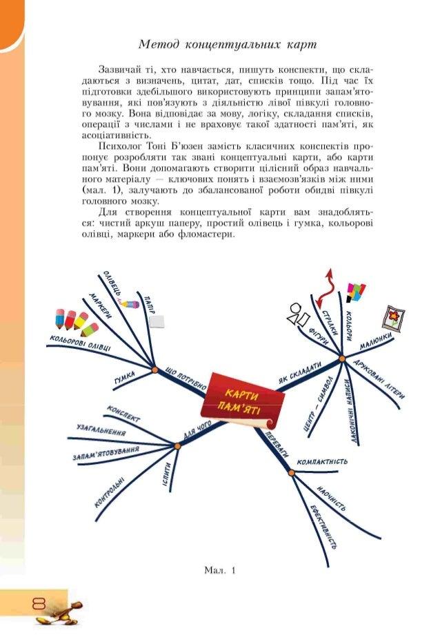 Метод концептуальних карт Зазвичай ті, хто навчається, пишуть конспекти, що скла- даються з визначень, цитат, дат, списків...