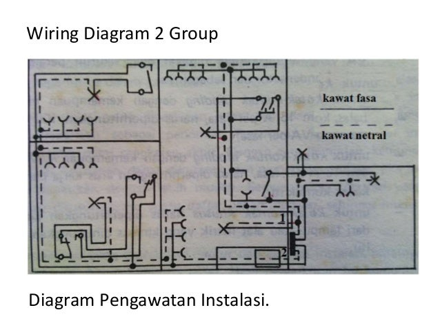 9-perencanaan-instalasi-listrik-1-phasa-18-638 Contoh Wiring Diagram Listrik on led circuit diagrams, friendship bracelet diagrams, internet of things diagrams, electrical diagrams, smart car diagrams, troubleshooting diagrams, transformer diagrams, honda motorcycle repair diagrams, sincgars radio configurations diagrams, pinout diagrams, motor diagrams, switch diagrams, lighting diagrams, hvac diagrams, battery diagrams, electronic circuit diagrams, series and parallel circuits diagrams, engine diagrams, gmc fuse box diagrams,