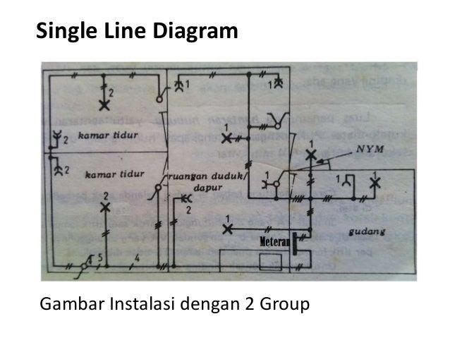 9 perencanaan instalasi listrik 1 phasa single line diagram gambar instalasi dengan 2 group cheapraybanclubmaster Choice Image