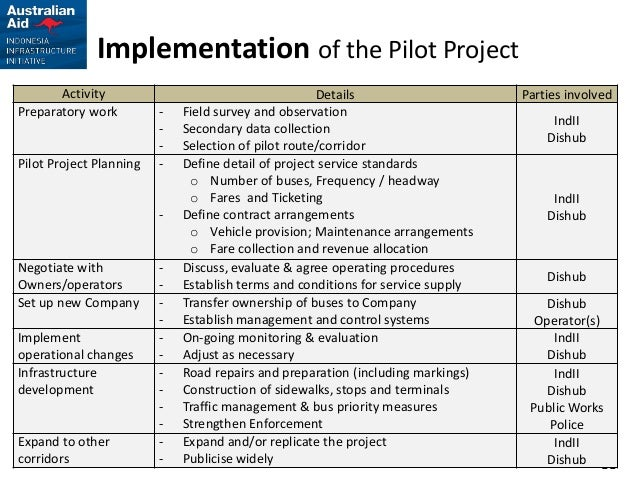 pilot project plan template 9 pilot projects rs final