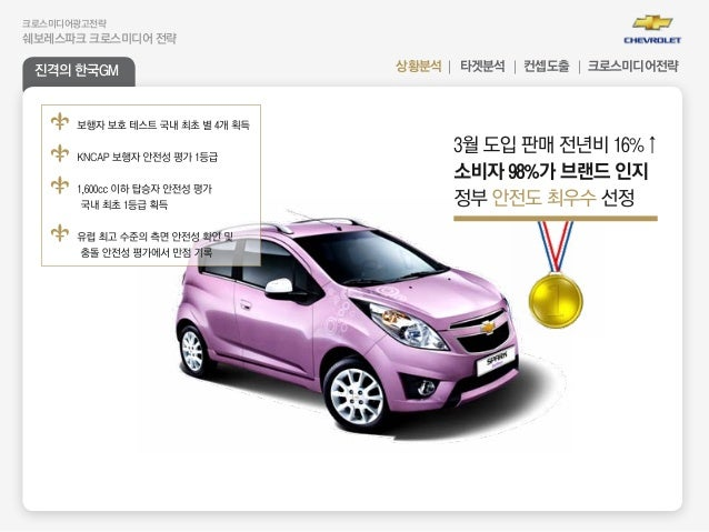 chevrolet marketing strategy Transcript of competitive advantages and strategies of general  baojun, buick, cadillac, chevrolet, gmc  competitive advantages and strategies of general.